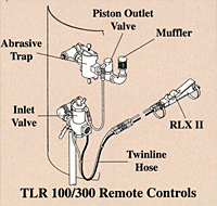 TLR Remote Controls